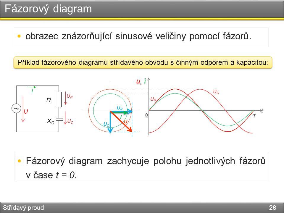 Fázorový diagram obrazec znázorňující sinusové veličiny pomocí fázorů. Příklad fázorového diagramu střídavého obvodu s činným odporem a kapacitou: