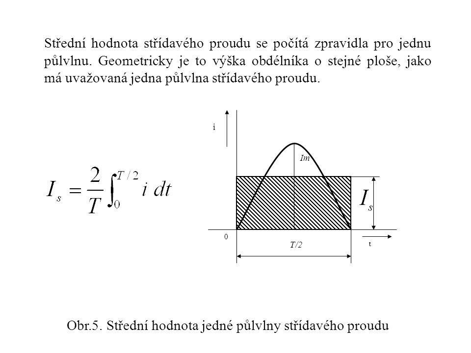 Obr.5. Střední hodnota jedné půlvlny střídavého proudu