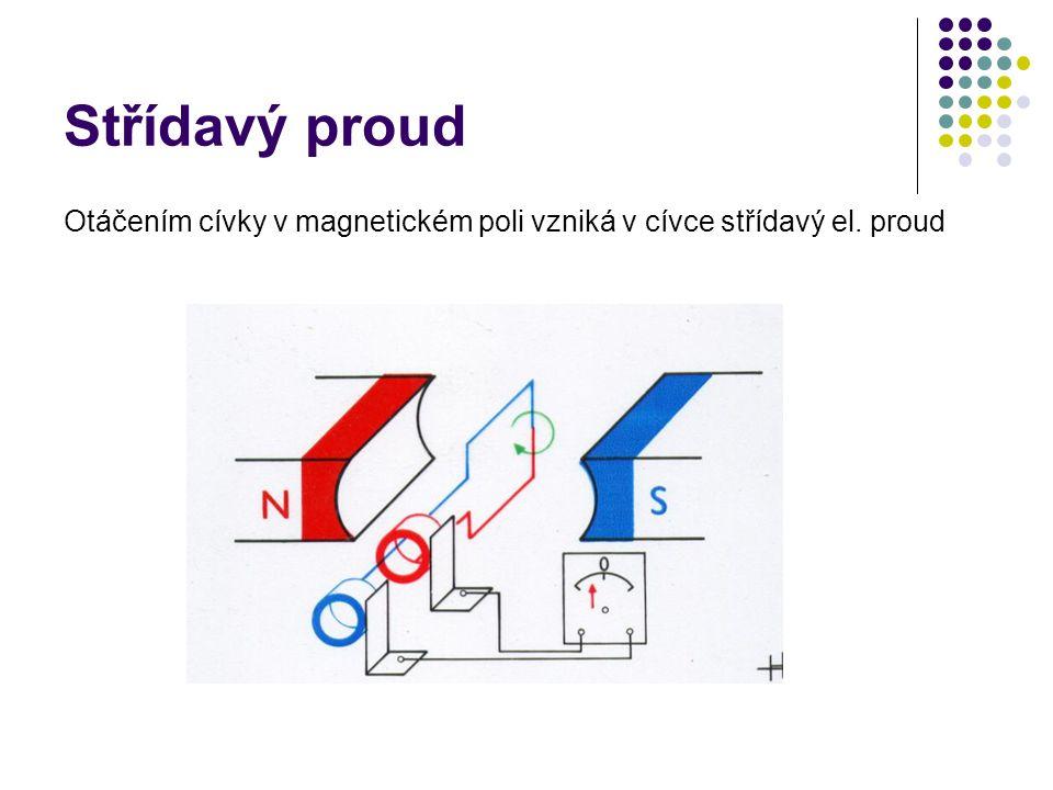 Střídavý proud Otáčením cívky v magnetickém poli vzniká v cívce střídavý el. proud