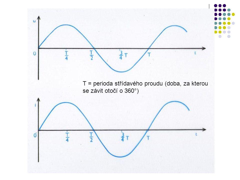 T = perioda střídavého proudu (doba, za kterou se závit otočí o 360°)