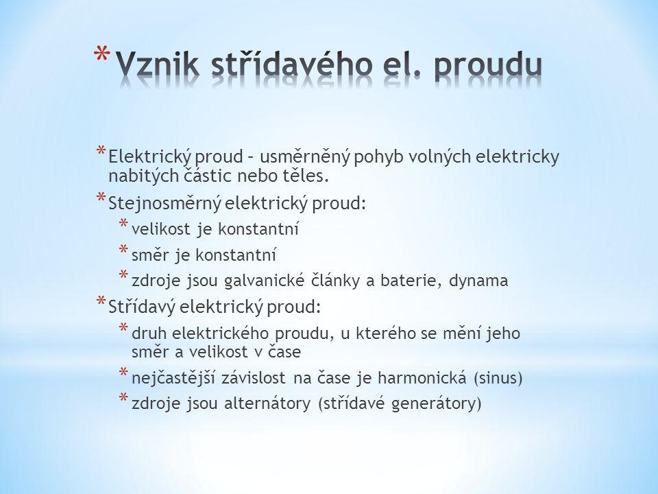 Vznik střídavého el. proudu