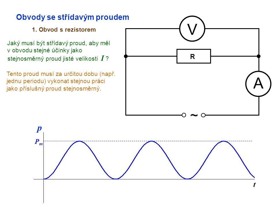 V A ~ p Obvody se střídavým proudem t R Pm 1. Obvod s rezistorem
