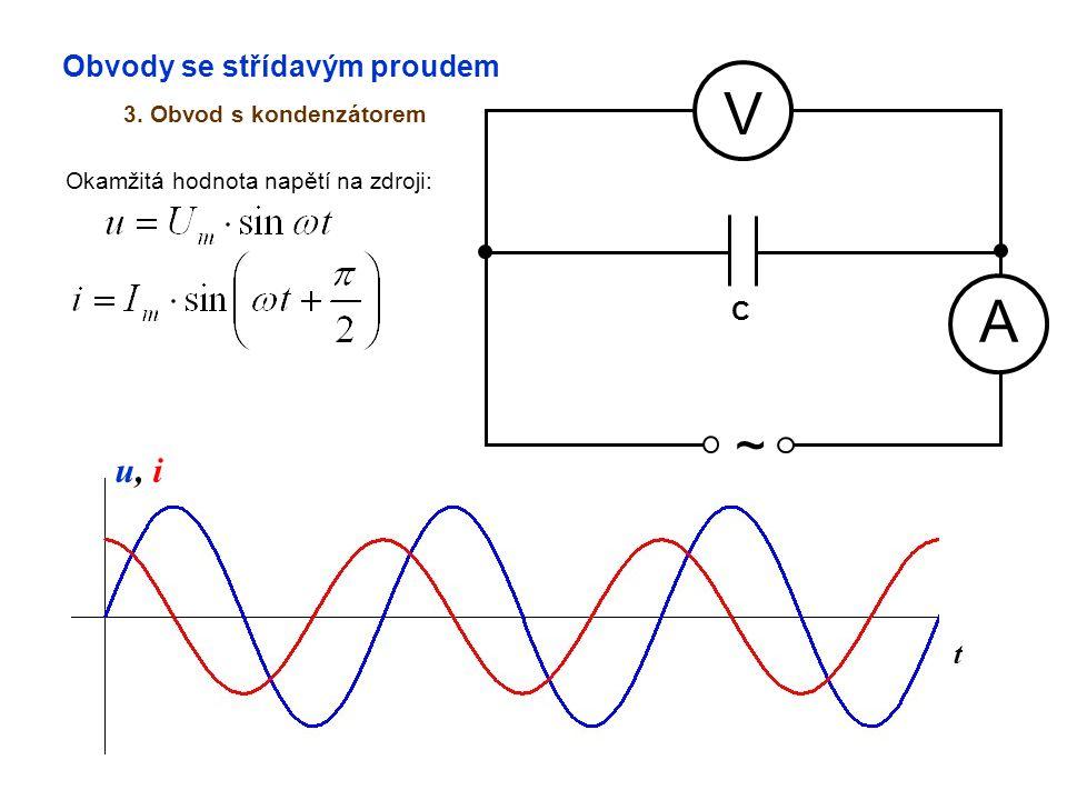 V A ~ u, i Obvody se střídavým proudem t C 3. Obvod s kondenzátorem