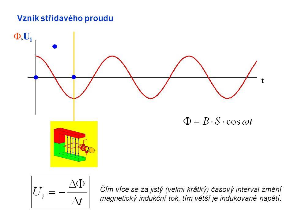 F,Ui Vznik střídavého proudu t