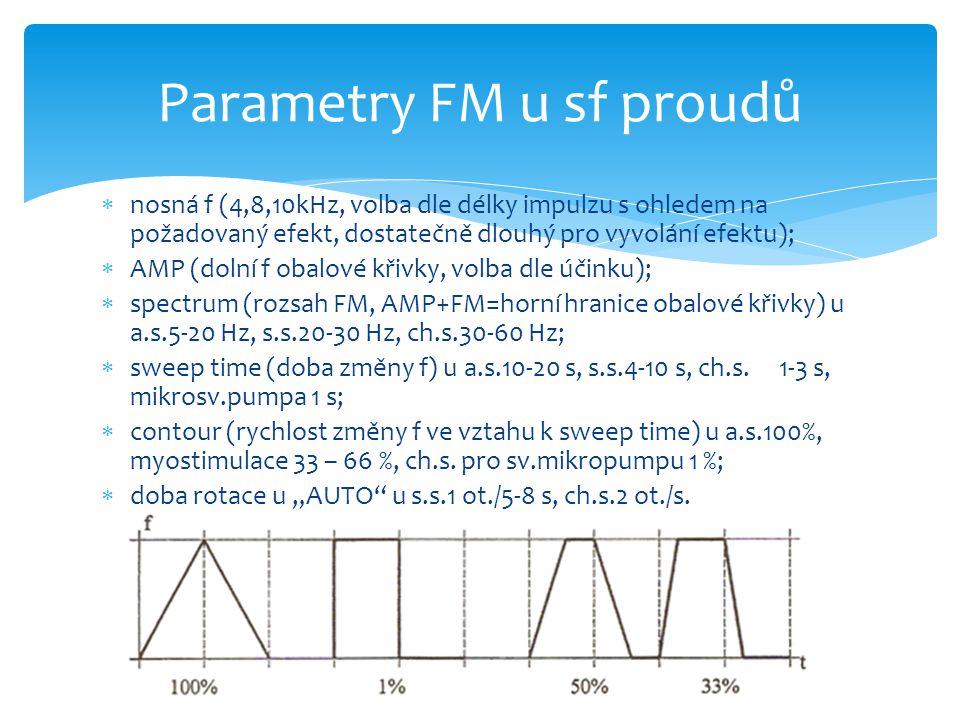 Parametry FM u sf proudů