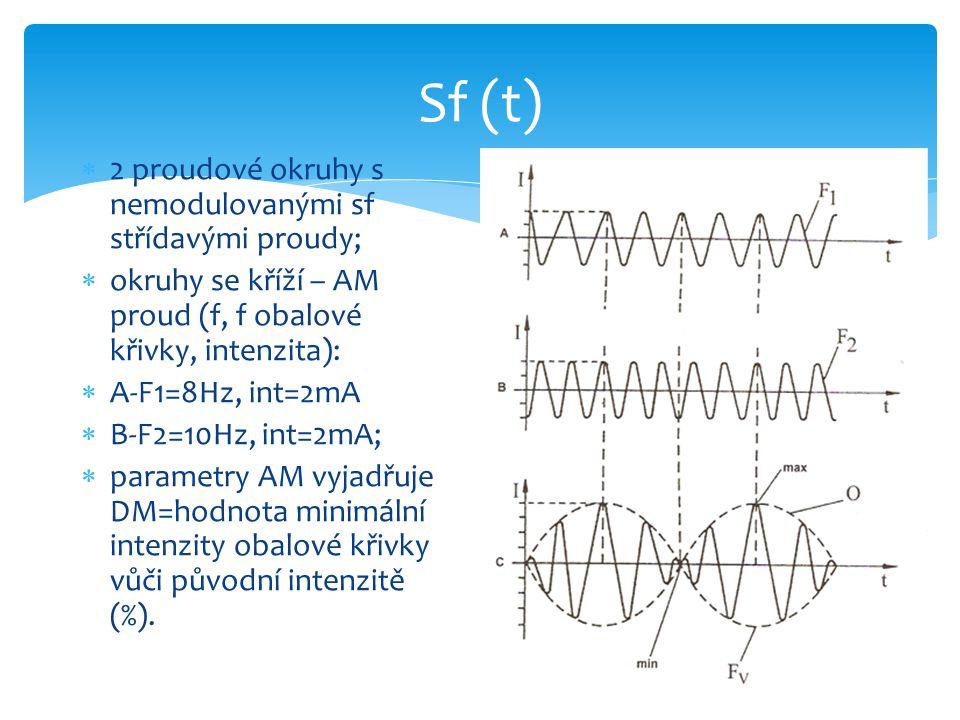 Sf (t) 2 proudové okruhy s nemodulovanými sf střídavými proudy;