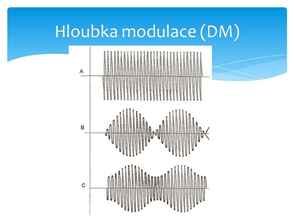 Hloubka modulace (DM)