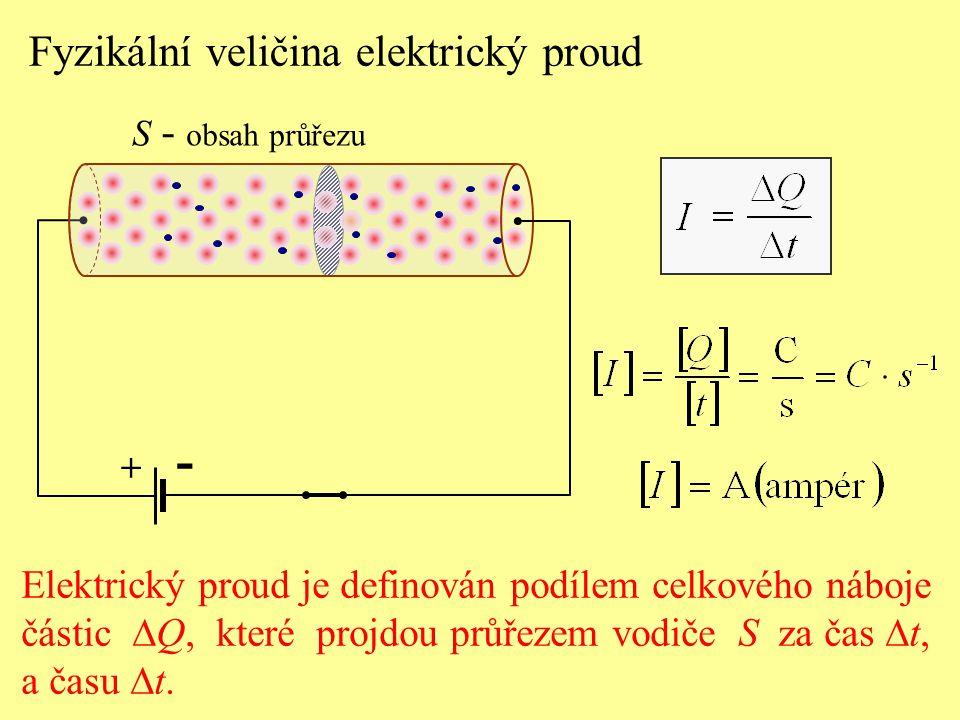 - Fyzikální veličina elektrický proud