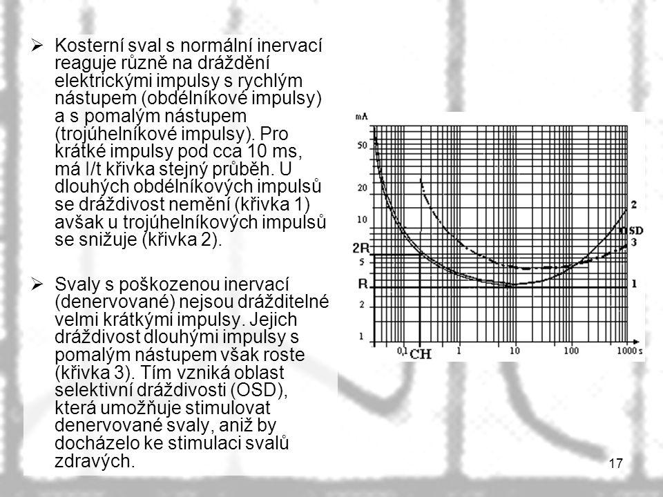 Kosterní sval s normální inervací reaguje různě na dráždění elektrickými impulsy s rychlým nástupem (obdélníkové impulsy) a s pomalým nástupem (trojúhelníkové impulsy). Pro krátké impulsy pod cca 10 ms, má I/t křivka stejný průběh. U dlouhých obdélníkových impulsů se dráždivost nemění (křivka 1) avšak u trojúhelníkových impulsů se snižuje (křivka 2).