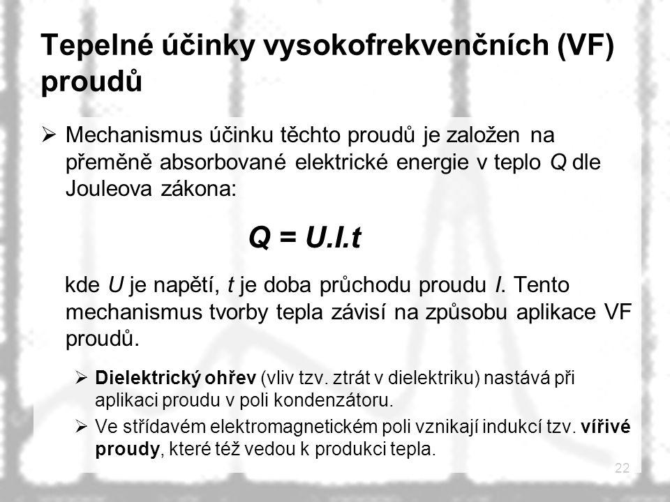 Tepelné účinky vysokofrekvenčních (VF) proudů