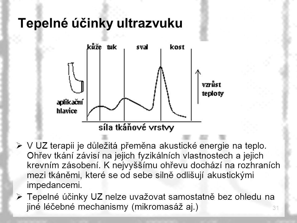 Tepelné účinky ultrazvuku