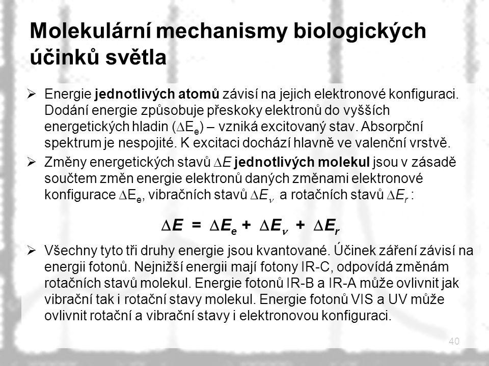 Molekulární mechanismy biologických účinků světla