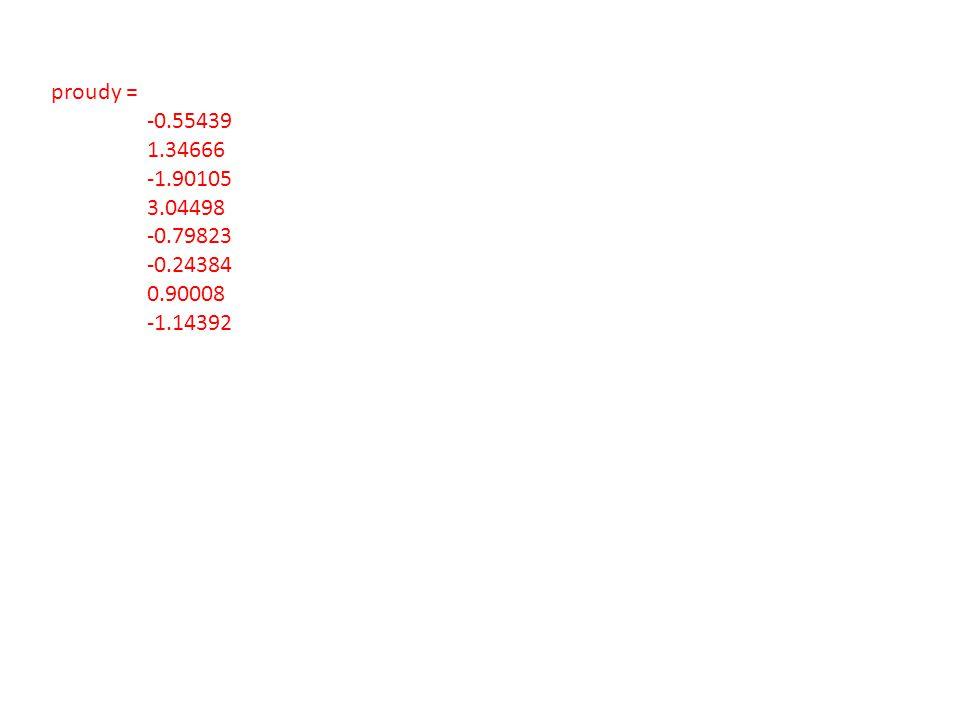 proudy = -0.55439 1.34666 -1.90105 3.04498 -0.79823 -0.24384 0.90008 -1.14392