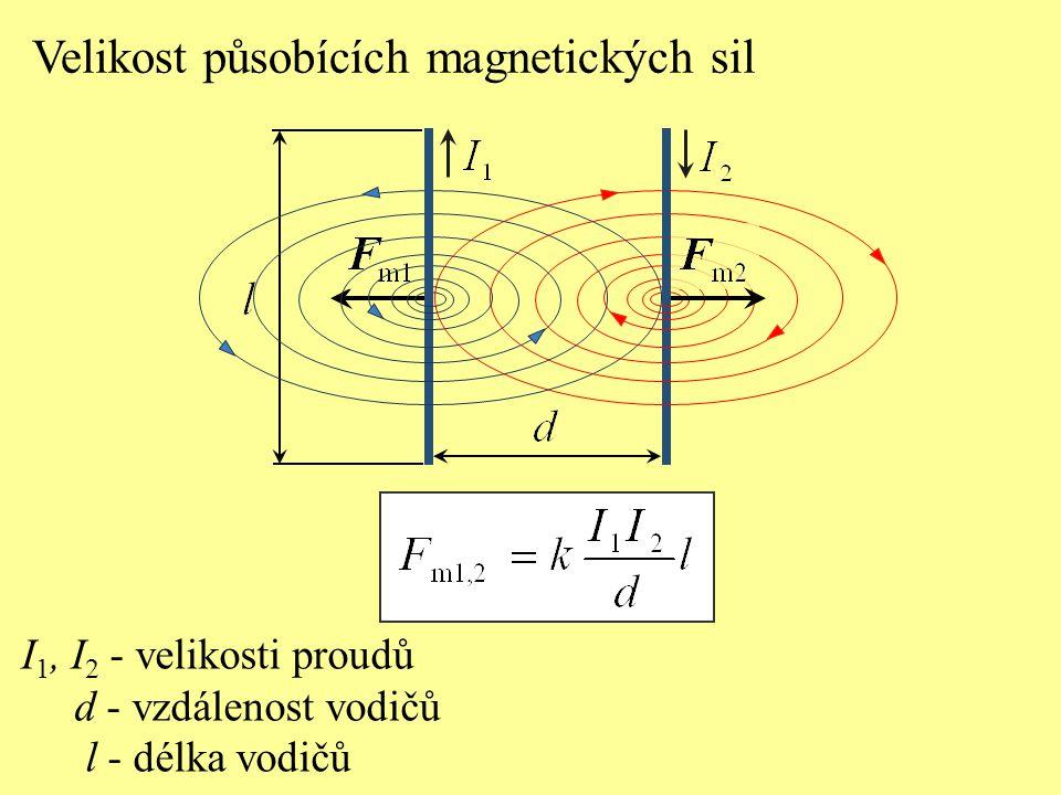 Velikost působících magnetických sil