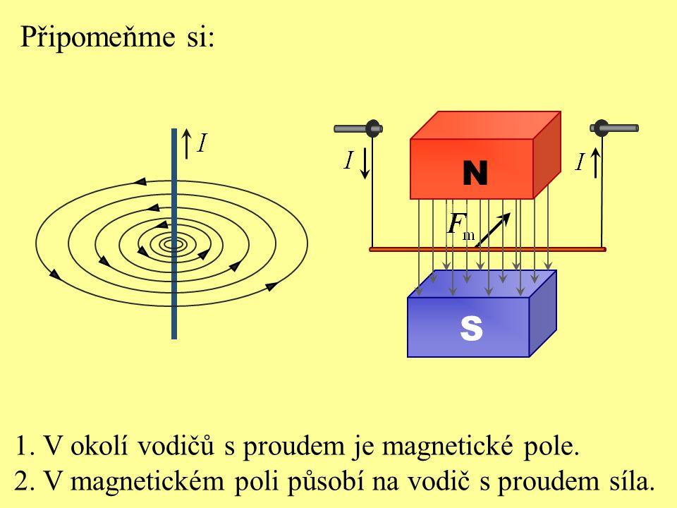 N S Připomeňme si: 1. V okolí vodičů s proudem je magnetické pole.