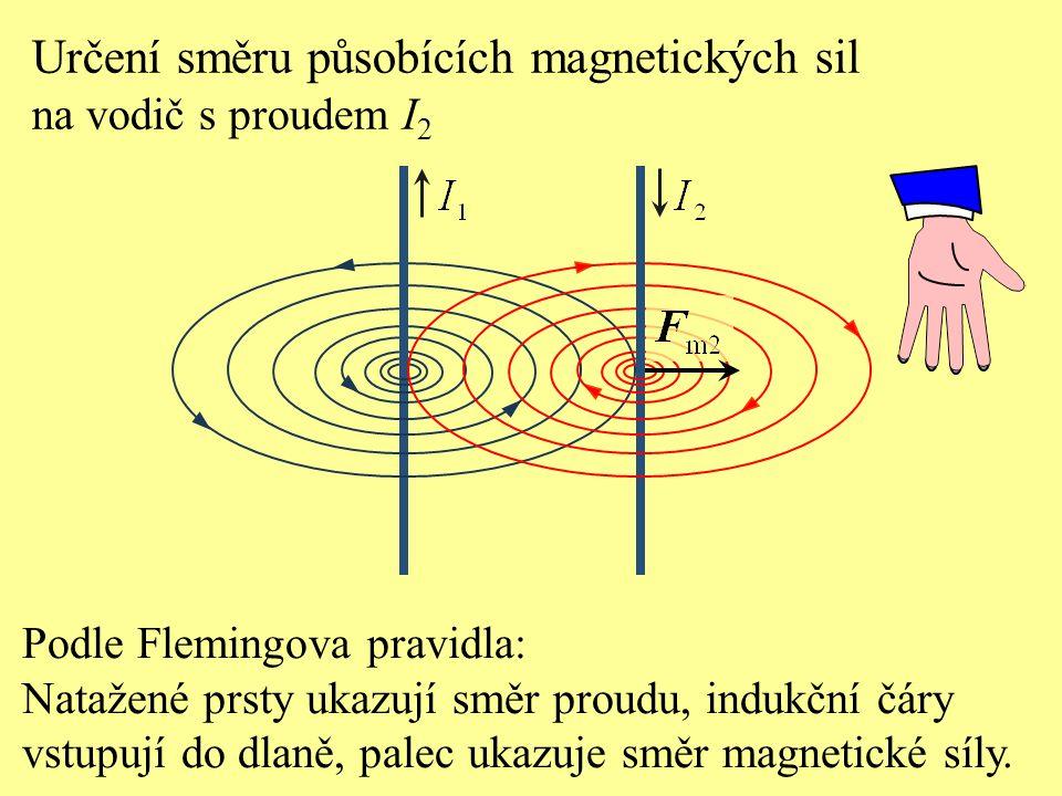 Určení směru působících magnetických sil