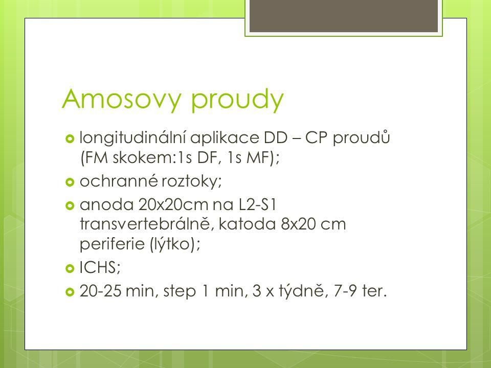 Amosovy proudy longitudinální aplikace DD – CP proudů (FM skokem:1s DF, 1s MF); ochranné roztoky;