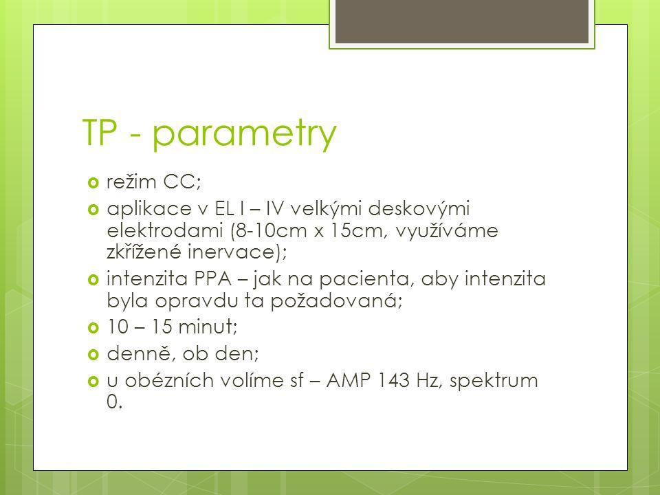 TP - parametry režim CC;