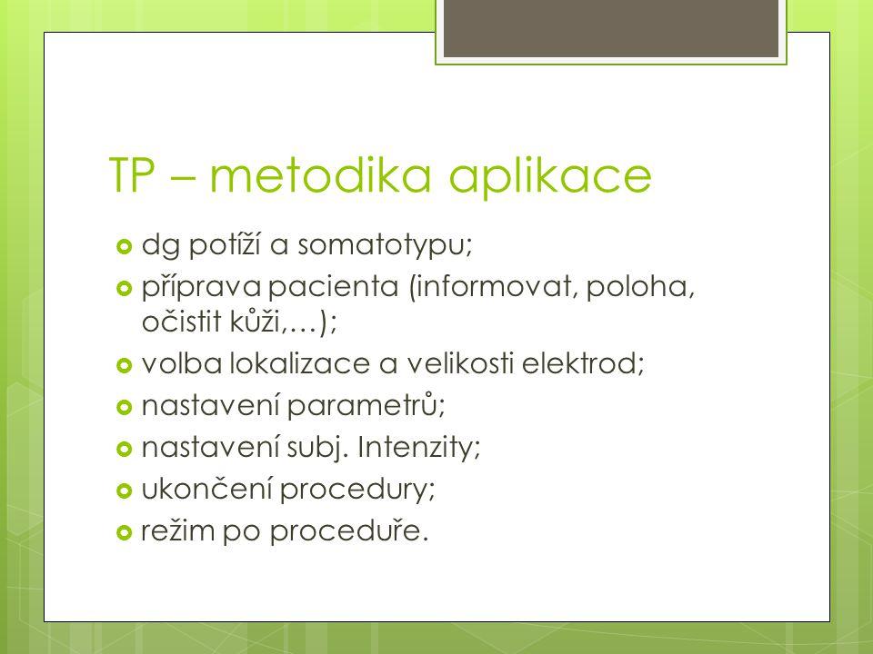 TP – metodika aplikace dg potíží a somatotypu;
