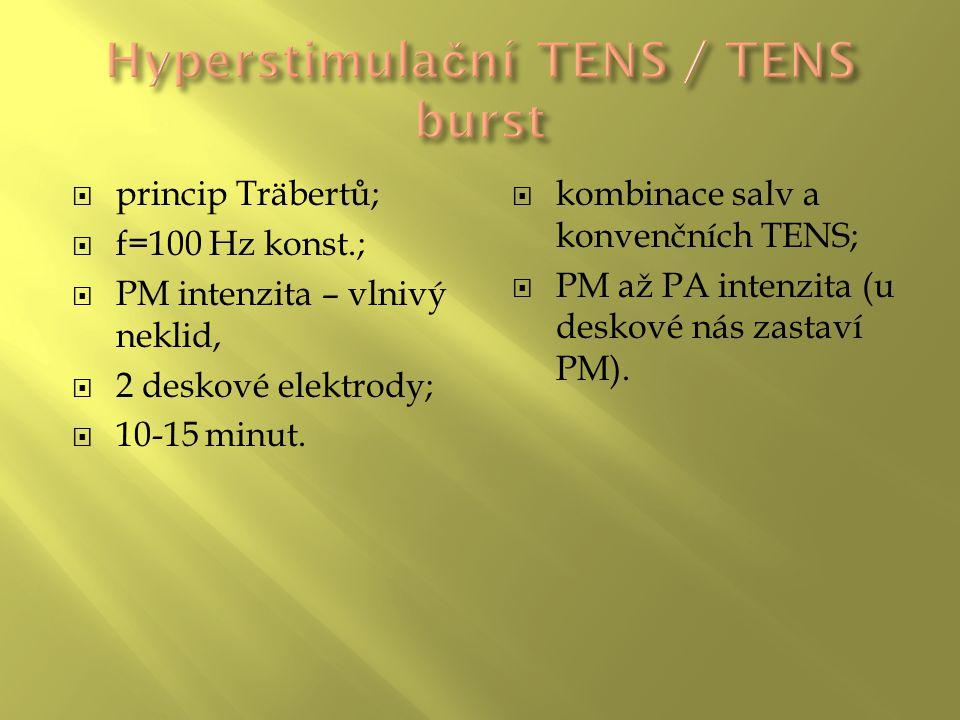 Hyperstimulační TENS / TENS burst