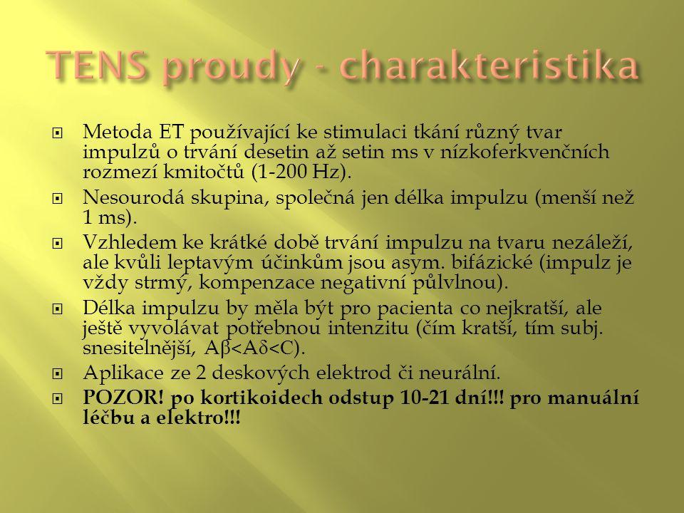 TENS proudy - charakteristika