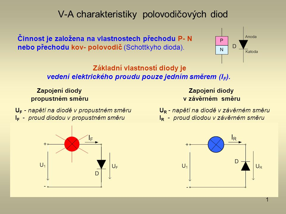 V-A charakteristiky polovodičových diod