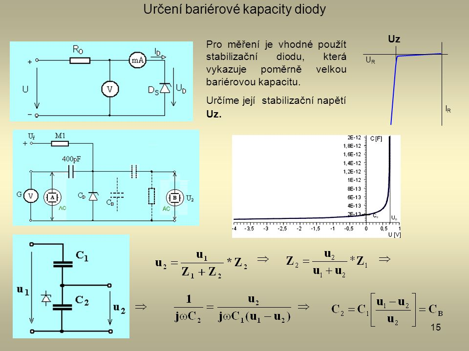 Určení bariérové kapacity diody