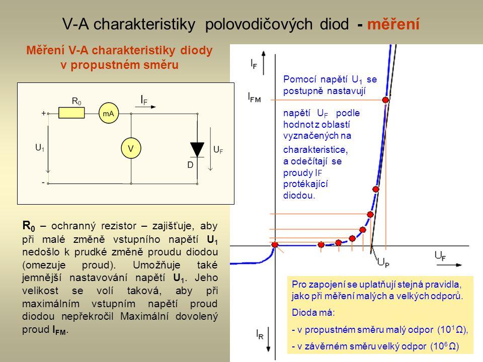 V-A charakteristiky polovodičových diod - měření