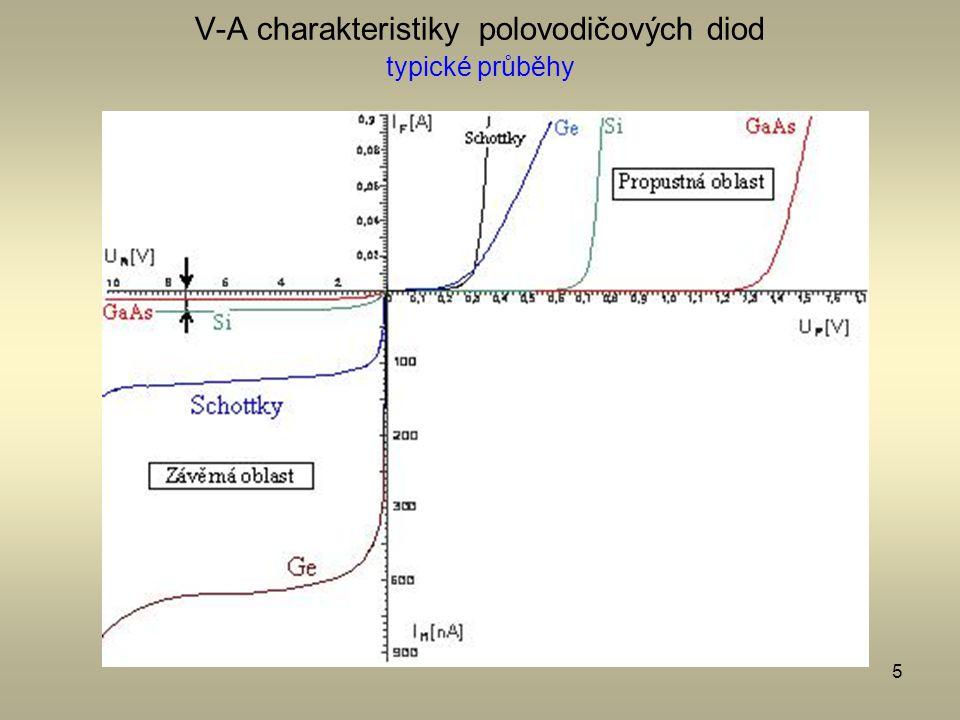 V-A charakteristiky polovodičových diod typické průběhy