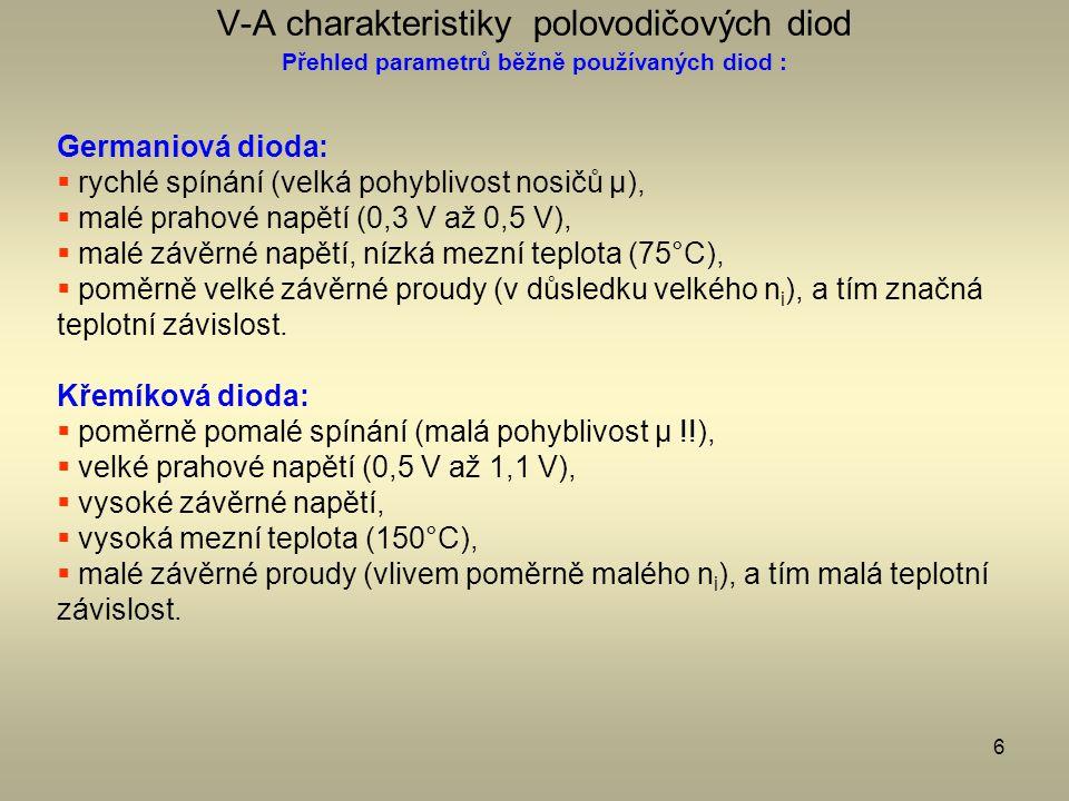 V-A charakteristiky polovodičových diod Přehled parametrů běžně používaných diod :