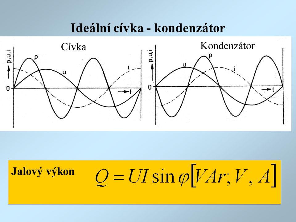 Ideální cívka - kondenzátor