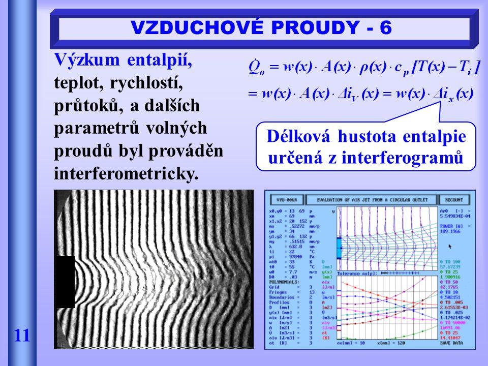 Délková hustota entalpie určená z interferogramů