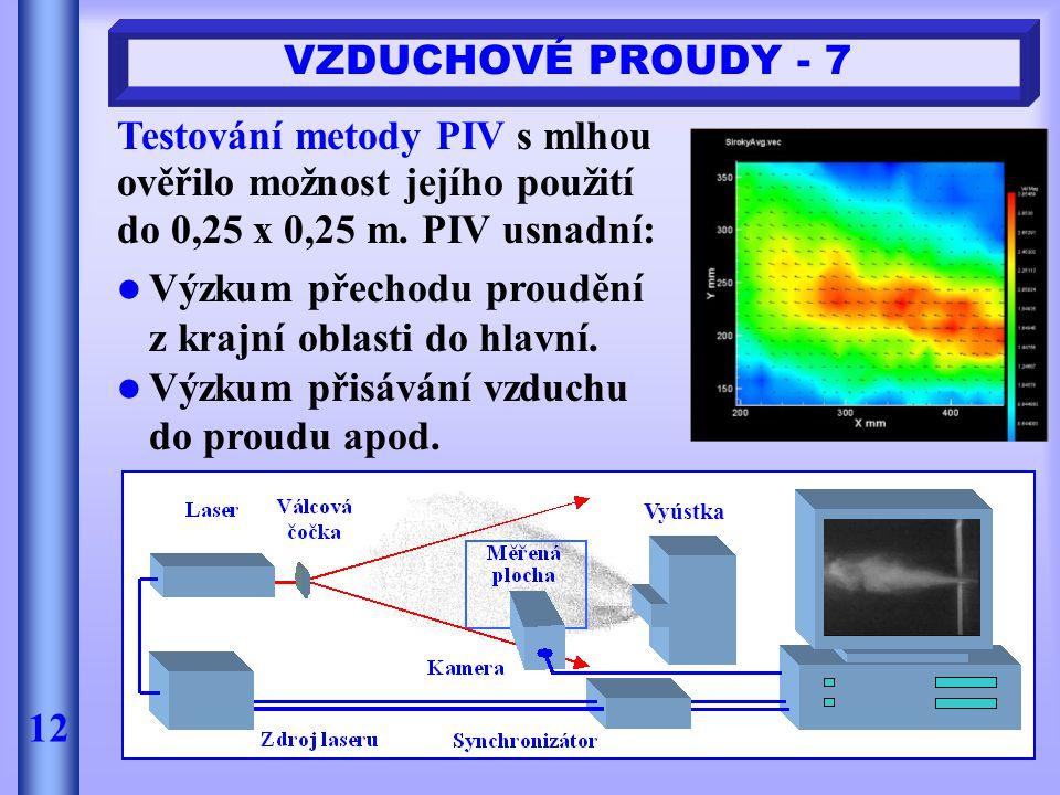 Testování metody PIV s mlhou