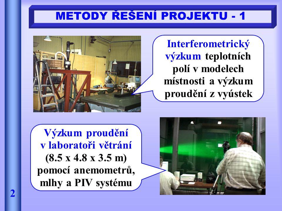 METODY ŘEŠENÍ PROJEKTU - 1