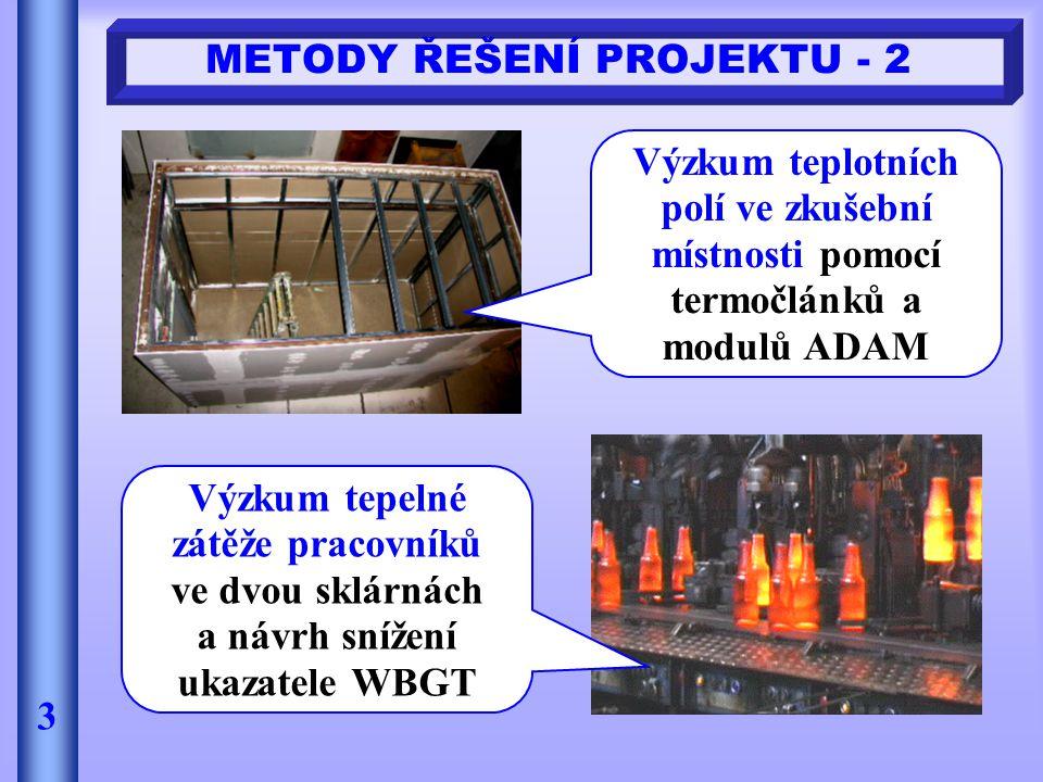 METODY ŘEŠENÍ PROJEKTU - 2