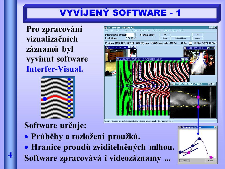 VYVÍJENÝ SOFTWARE - 1 Pro zpracování vizualizačních záznamů byl vyvinut software Interfer-Visual. Software určuje: