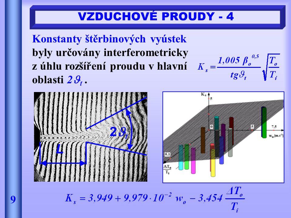 VZDUCHOVÉ PROUDY - 4 Konstanty štěrbinových vyústek byly určovány interferometricky z úhlu rozšíření proudu v hlavní oblasti 2t .