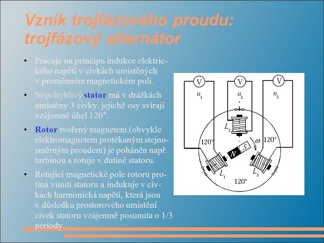 Vznik trojfázového proudu: trojfázový alternátor
