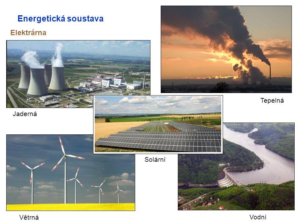 Energetická soustava Elektrárna Tepelná Jaderná Solární Větrná Vodní