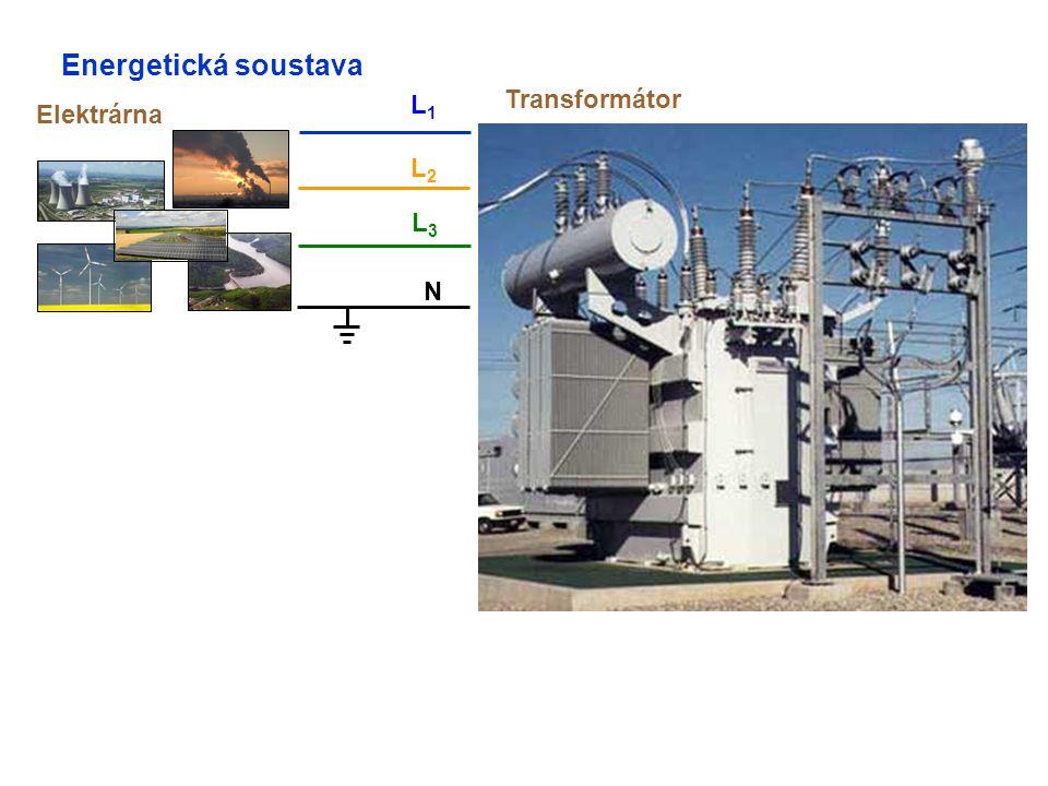 Energetická soustava L1 Transformátor Elektrárna L2 L3 N