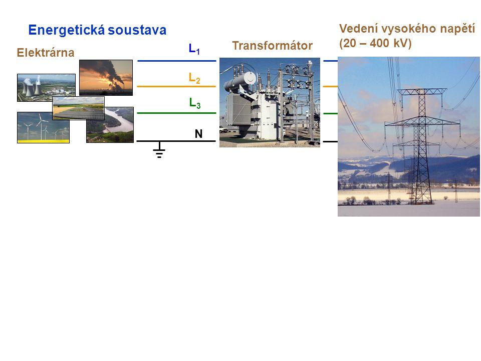 Energetická soustava Vedení vysokého napětí (20 – 400 kV)