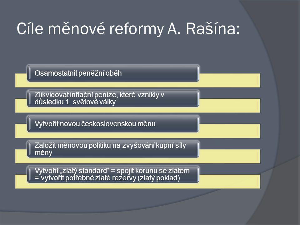 Cíle měnové reformy A. Rašína: