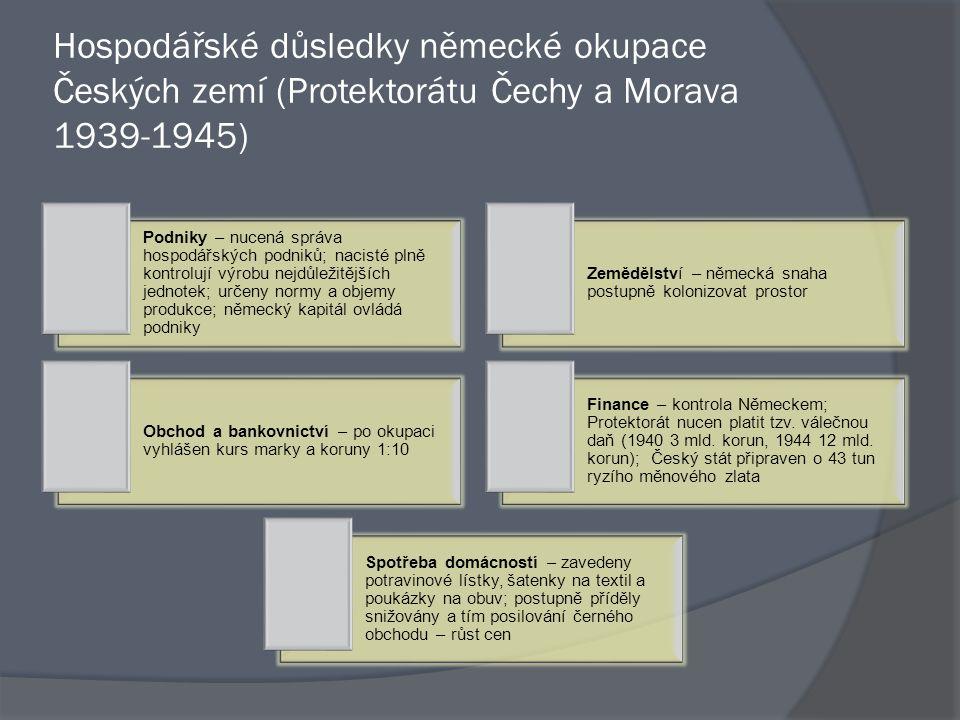 Hospodářské důsledky německé okupace Českých zemí (Protektorátu Čechy a Morava 1939-1945)
