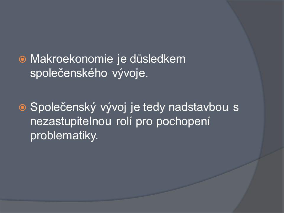 Makroekonomie je důsledkem společenského vývoje.