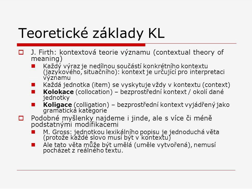 Teoretické základy KL J. Firth: kontextová teorie významu (contextual theory of meaning)