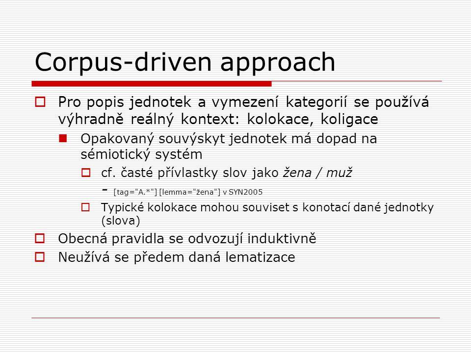 Corpus-driven approach