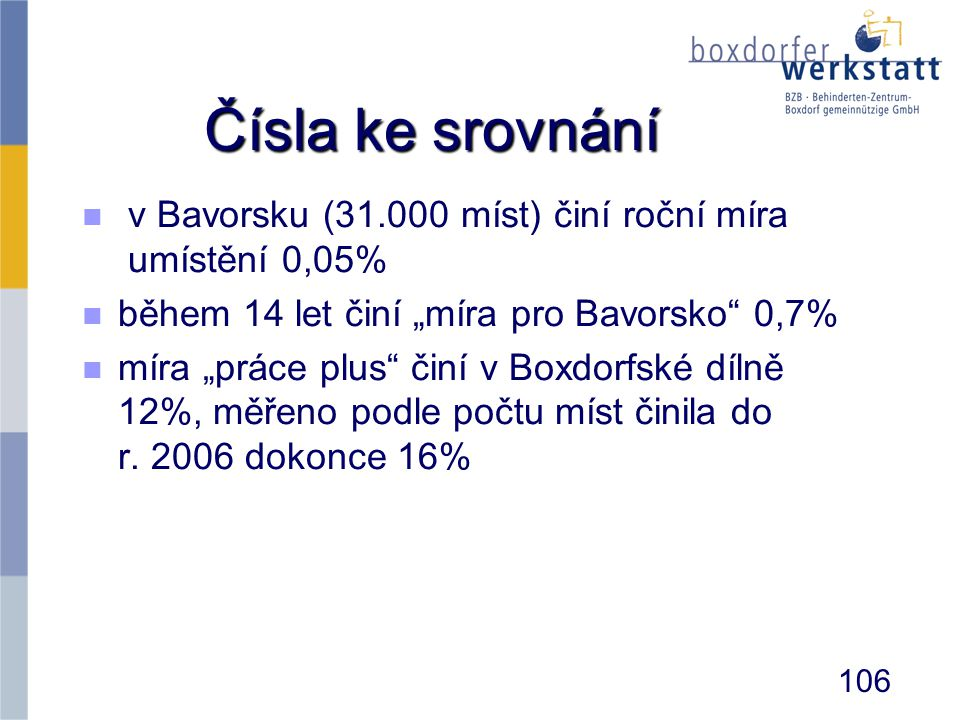"""Čísla ke srovnání v Bavorsku (31.000 míst) činí roční míra umístění 0,05% během 14 let činí """"míra pro Bavorsko 0,7%"""