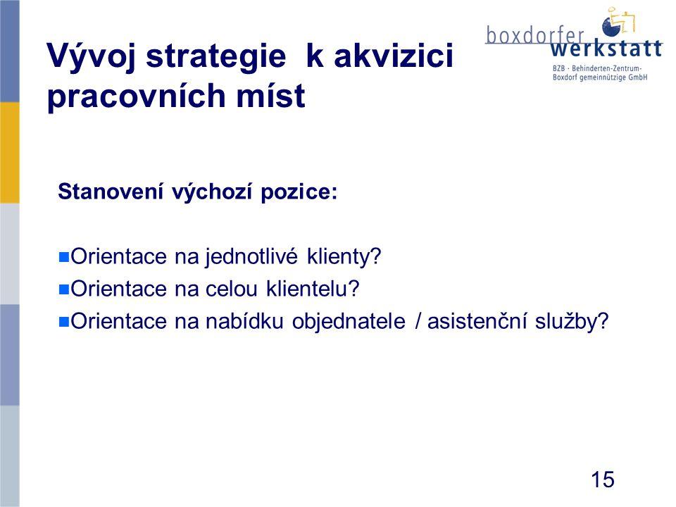 Vývoj strategie k akvizici pracovních míst
