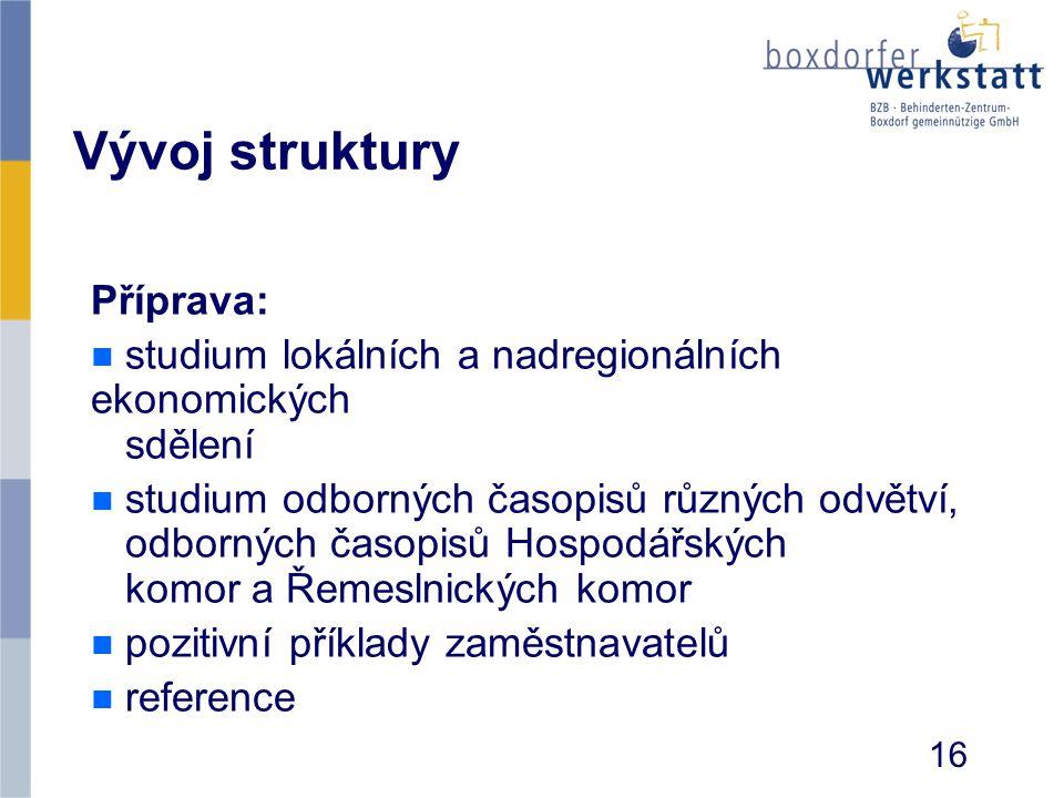 Vývoj struktury Příprava: