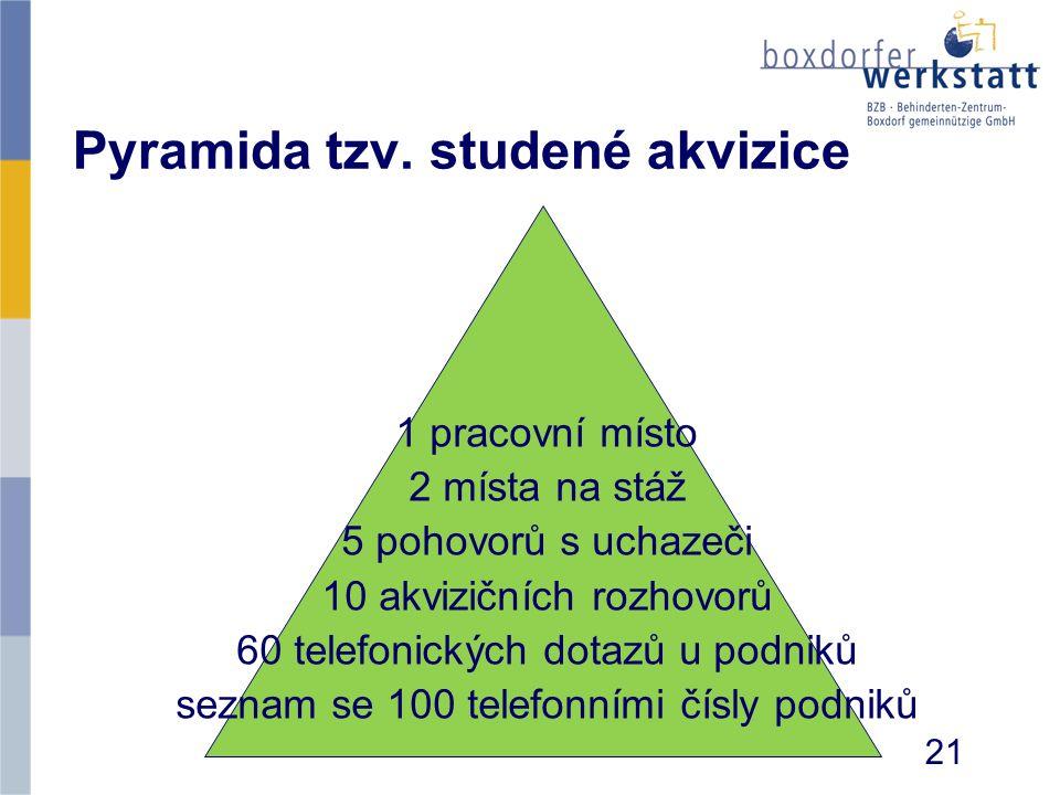 Pyramida tzv. studené akvizice
